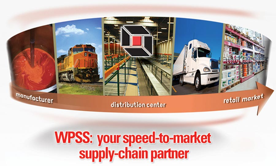 WPSS Supply Chain Partner