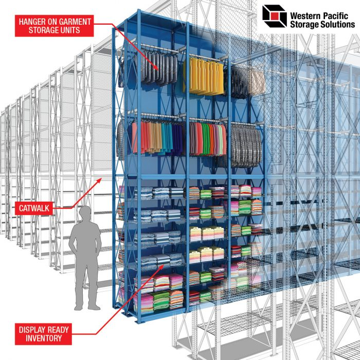 Deluxe wire frame shelving